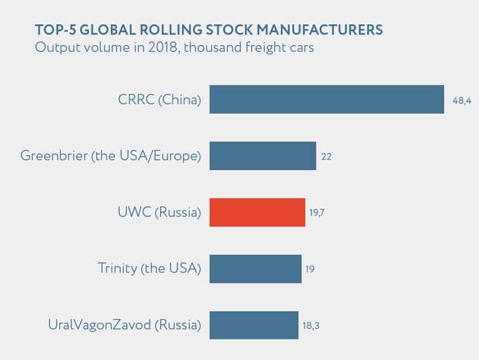 TOP-5 GLOBAL ROLLING STOCK MANUFACTURE.jpg